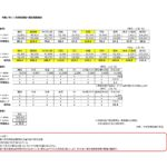 "<span class=""title"">令和2年11月大分県観光統計調査について</span>"